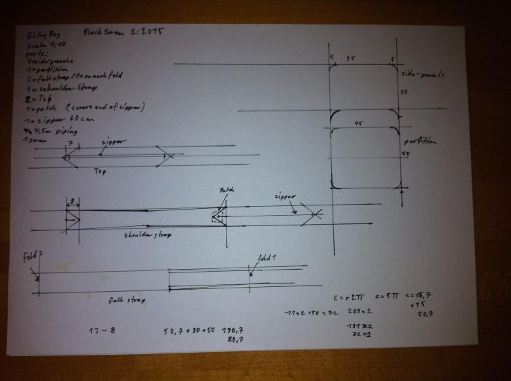 Eine Zeichnung mit Diagrammen